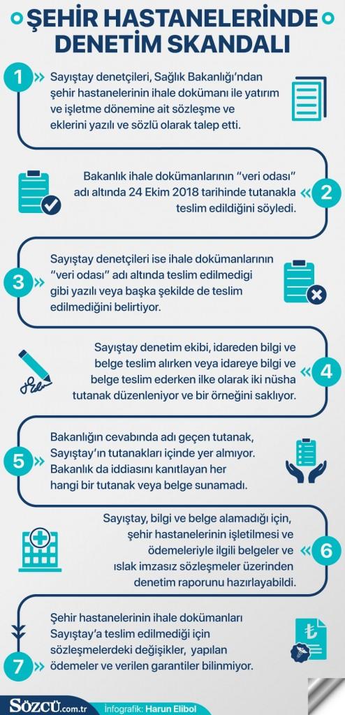 hastanegrafik2