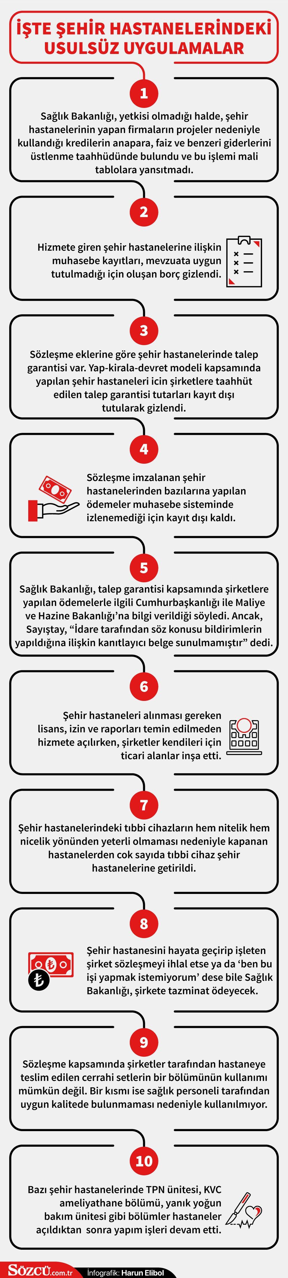 hastanegrafik3