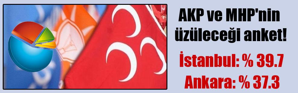 AKP ve MHP'nin üzüleceği anket!