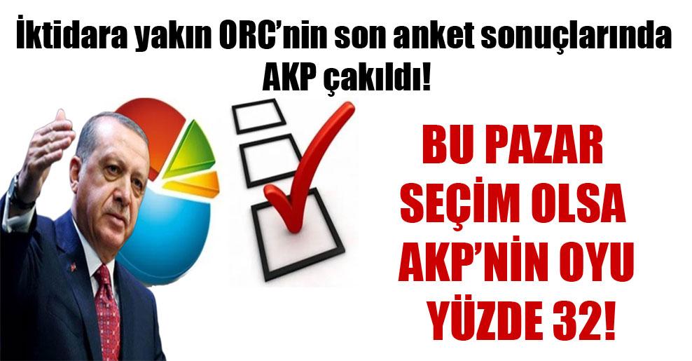 İktidara yakın ORC'nin son anket sonuçlarında AKP çakıldı! Bu pazar seçim olsa AKP'nin oyu yüzde 32!