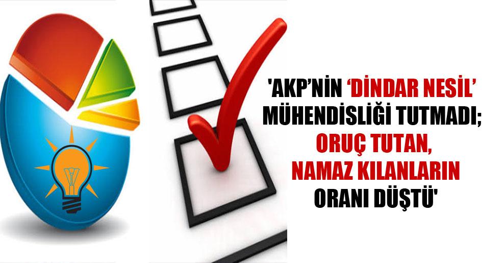 'AKP'nin 'dindar nesil' mühendisliği tutmadı; oruç tutan, namaz kılanların oranı düştü'