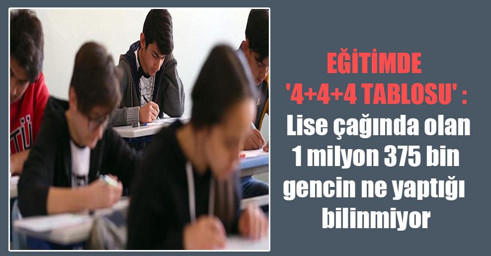 Eğitimde '4+4+4 tablosu' : Lise çağında olan 1 milyon 375 bin gencin ne yaptığı bilinmiyor