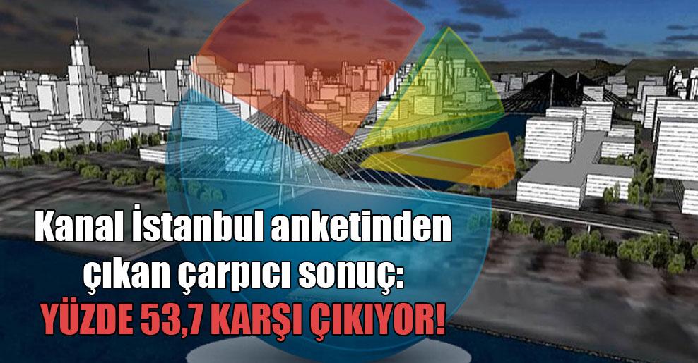 Kanal İstanbul anketinden çıkan çarpıcı sonuç: Yüzde 53,7 karşı çıkıyor!