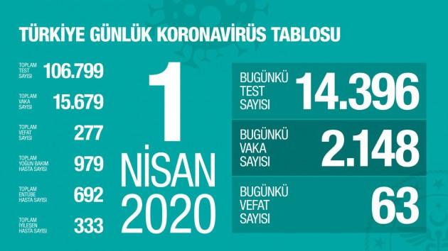 1585760011788-1-nisan