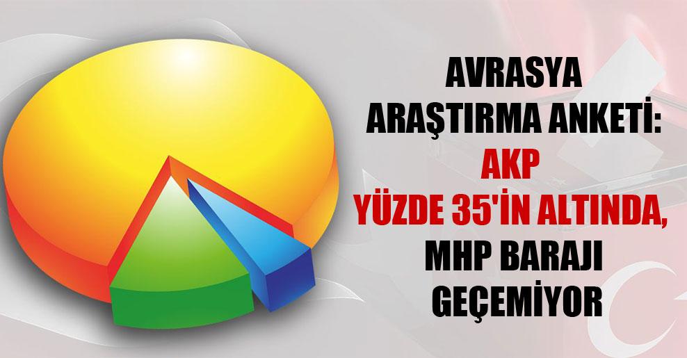 Avrasya Araştırma anketi: AKP yüzde 35'in altında, MHP barajı geçemiyor