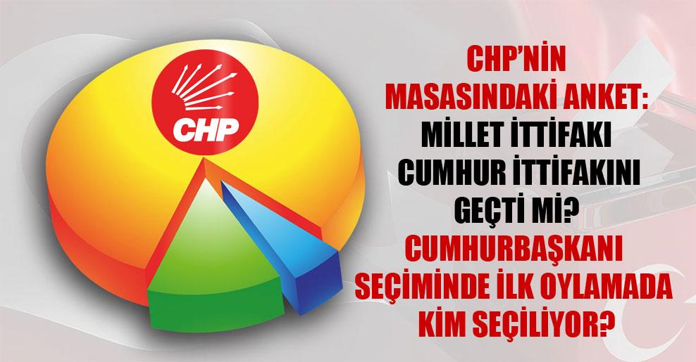 CHP'nin masasındaki anket: Millet İttifakı Cumhur İttifakını geçti mi? Cumhurbaşkanı seçiminde ilk oylamada kim seçiliyor?