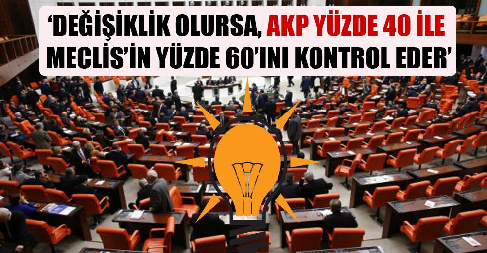 'Değişiklik olursa, AKP yüzde 40 ile Meclis'in yüzde 60'ını kontrol eder'