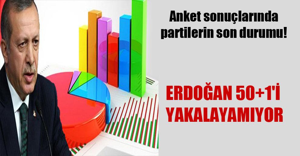 Anket sonuçlarında partilerin son durumu!