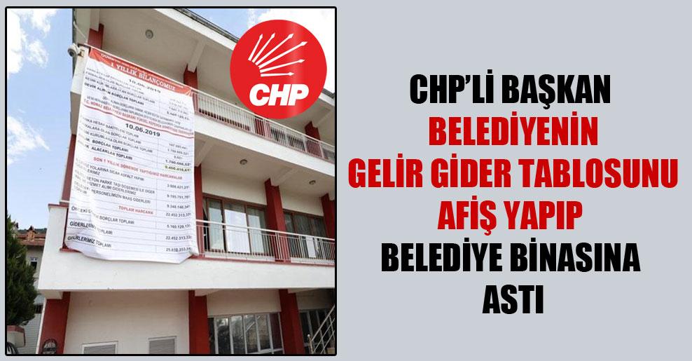 CHP'li Başkan Belediyenin gelir gider tablosunu afiş yapıp belediye binasına astı