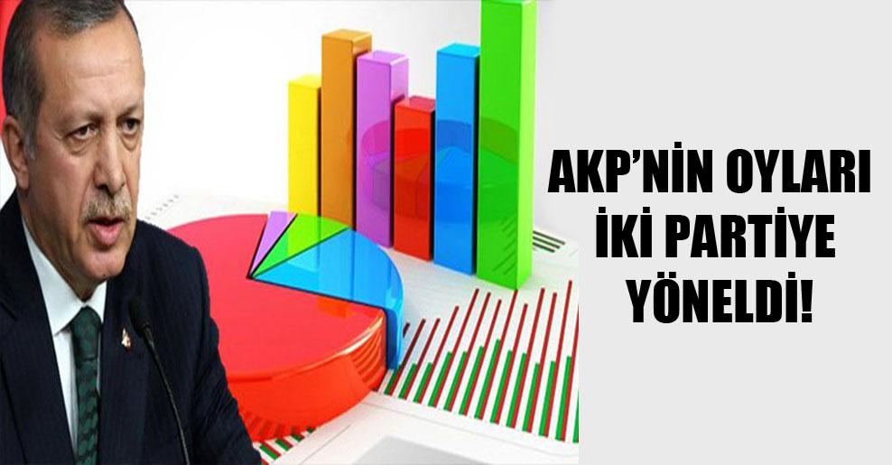 AKP'nin oyları iki partiye yöneldi!