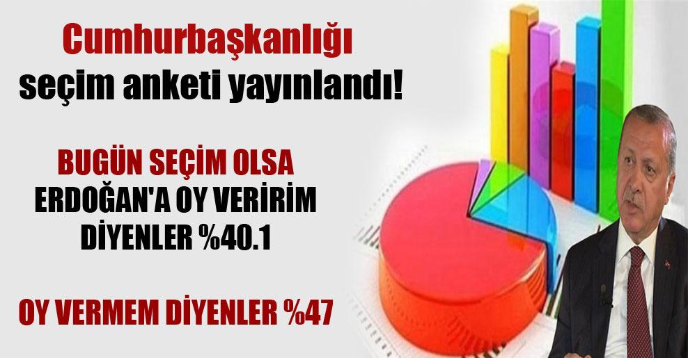 Cumhurbaşkanlığı seçim anketi yayınlandı!