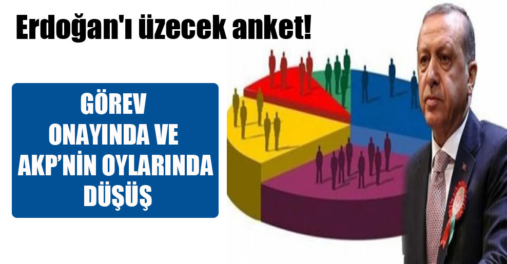 Erdoğan'ı üzecek anket!