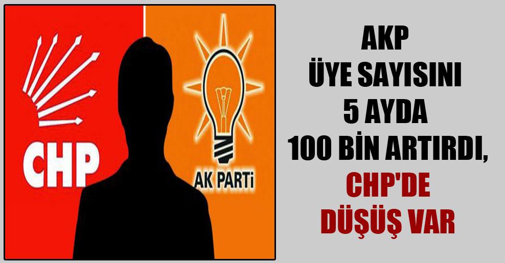 AKP üye sayısını 5 ayda 100 bin artırdı, CHP'de düşüş var
