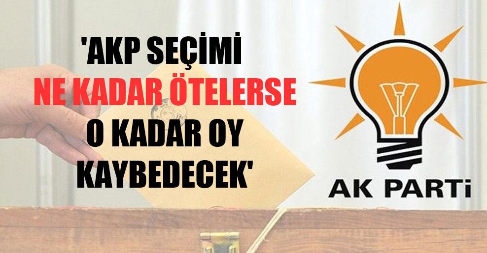 'AKP seçimi ne kadar ötelerse o kadar oy kaybedecek'