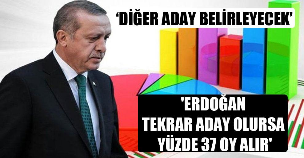 'Erdoğan tekrar aday olursa yüzde 37 oy alır'