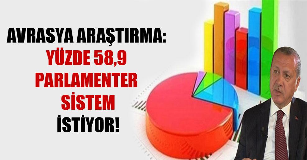 Avrasya Araştırma: Yüzde 58,9 parlamenter sistem istiyor