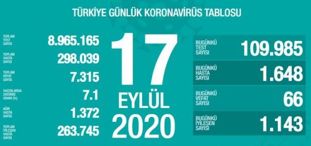 17-eylul-1