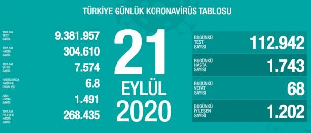 21-eylul