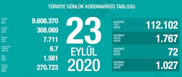 23-eylul