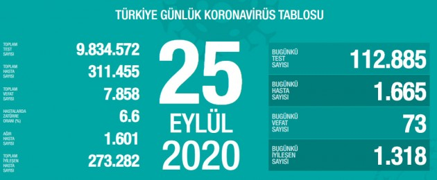 25-eylul