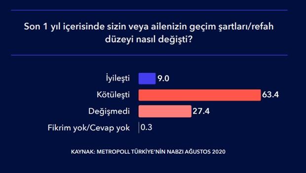 anket1