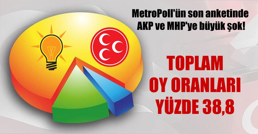 MetroPoll'ün son anketinde AKP ve MHP'ye büyük şok!