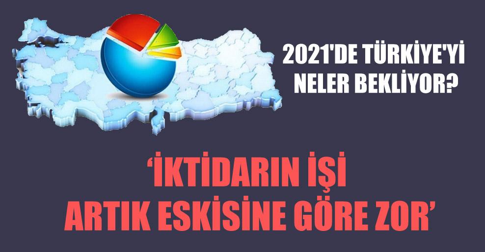 2021'de Türkiye'yi neler bekliyor?