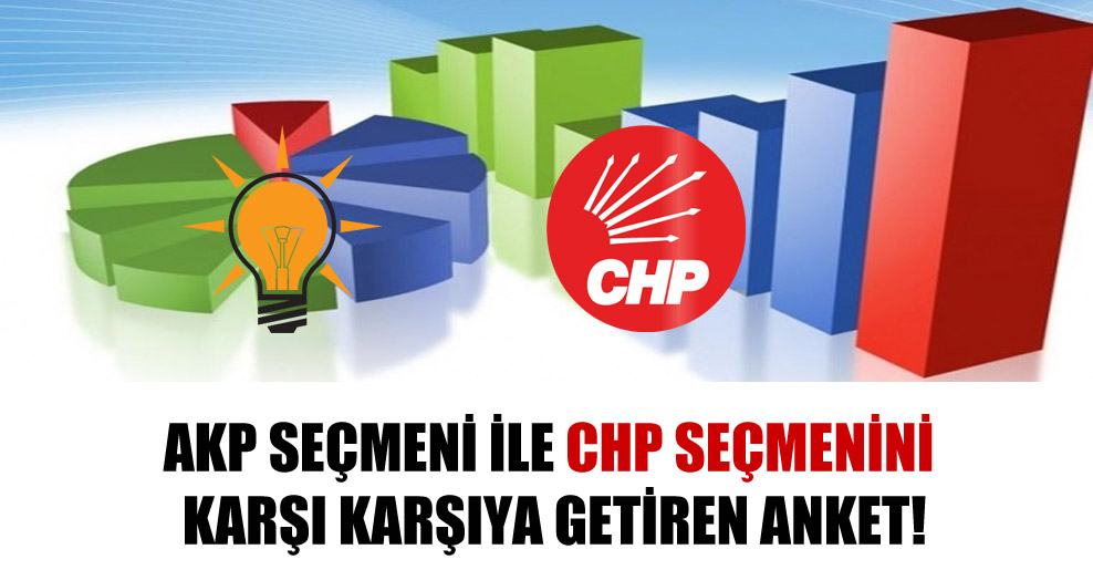 AKP seçmeni ile CHP seçmenini karşı karşıya getiren anket!