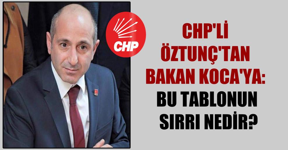 CHP'li Öztunç'tan Bakan Koca'ya: Bu tablonun sırrı nedir?