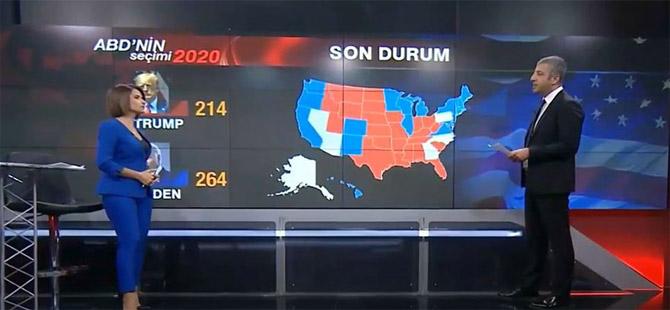 CNN Türk'teki seçim analizi izleyenleri şaşırttı!