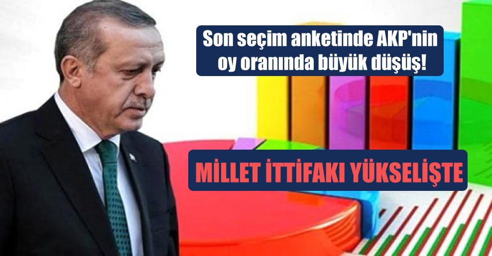 Son seçim anketinde AKP'nin oy oranında büyük düşüş! Millet İttifakı yükselişte