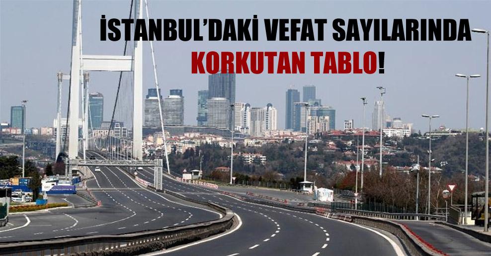 İstanbul'daki vefat sayılarında korkutan tablo!
