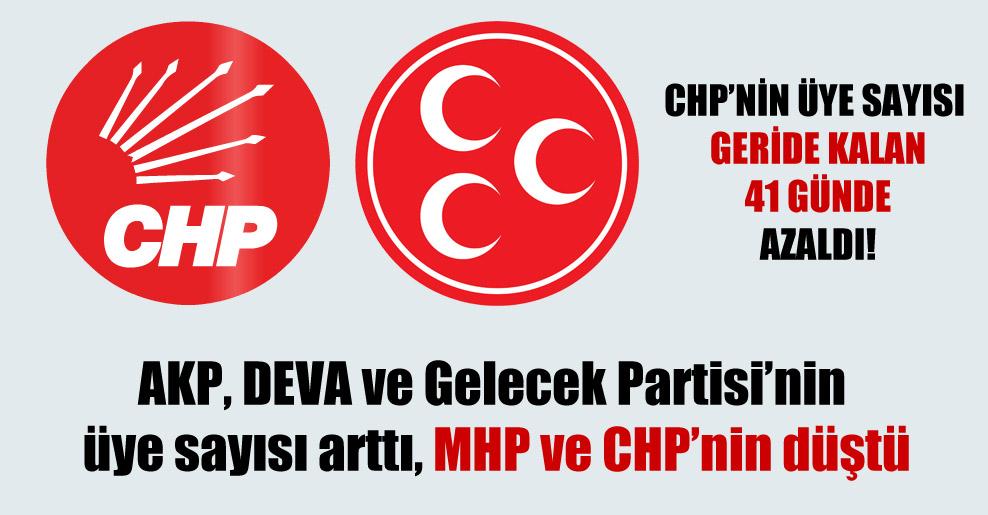 AKP, DEVA ve Gelecek Partisi'nin üye sayısı arttı, MHP ve CHP'nin düştü