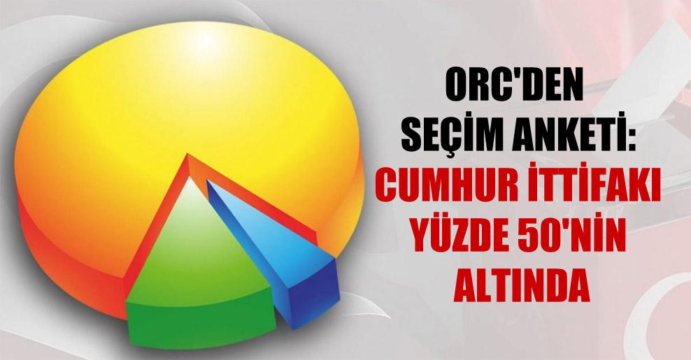 ORC'den seçim anketi: Cumhur İttifakı yüzde 50'nin altında