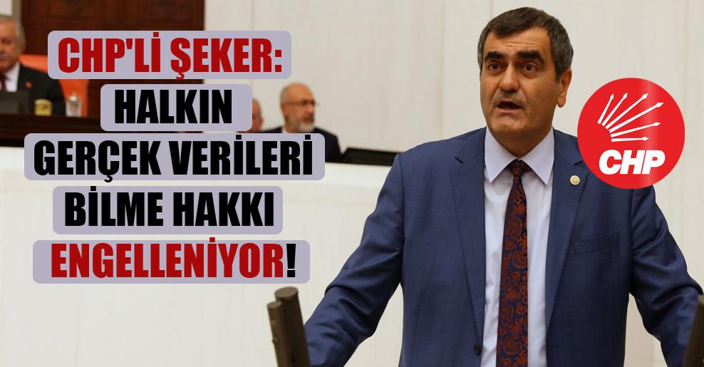CHP'li Şeker: Halkın gerçek verileri bilme hakkı engelleniyor!