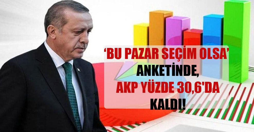 Bu Pazar seçim olsa anketinde, AKP yüzde 30,6'da kaldı!