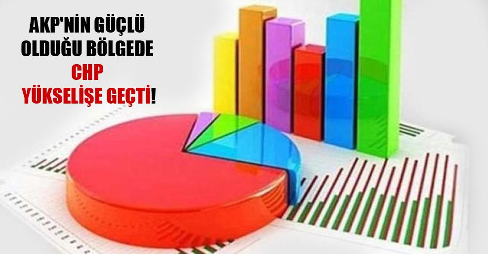 AKP'nin güçlü olduğu bölgede CHP yükselişe geçti!