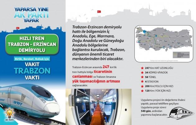 akp demiryolu afiş
