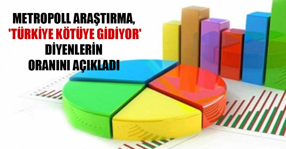 Metropoll Araştırma, 'Türkiye kötüye gidiyor' diyenlerin oranını açıkladı