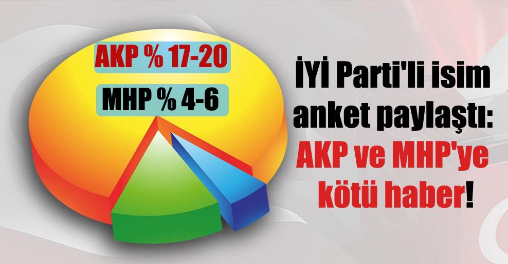 İYİ Parti'li isim anket paylaştı: AKP ve MHP'ye kötü haber!
