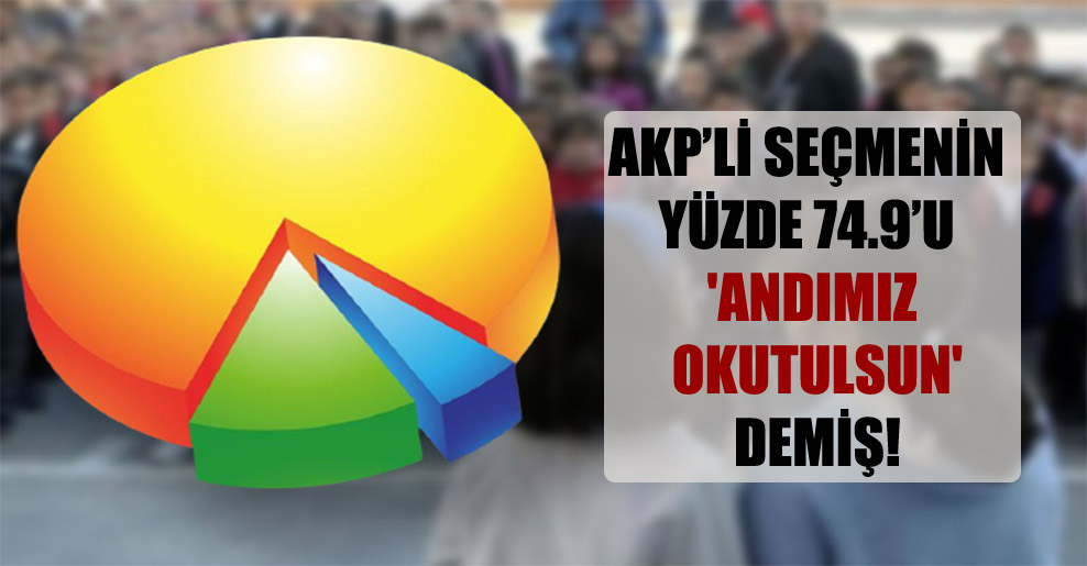 AKP'li seçmenin yüzde 74.9'u 'Andımız okutulsun' demiş!