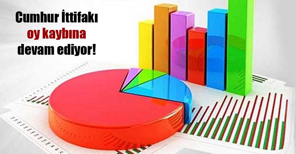 Cumhur İttifakı oy kaybına devam ediyor!