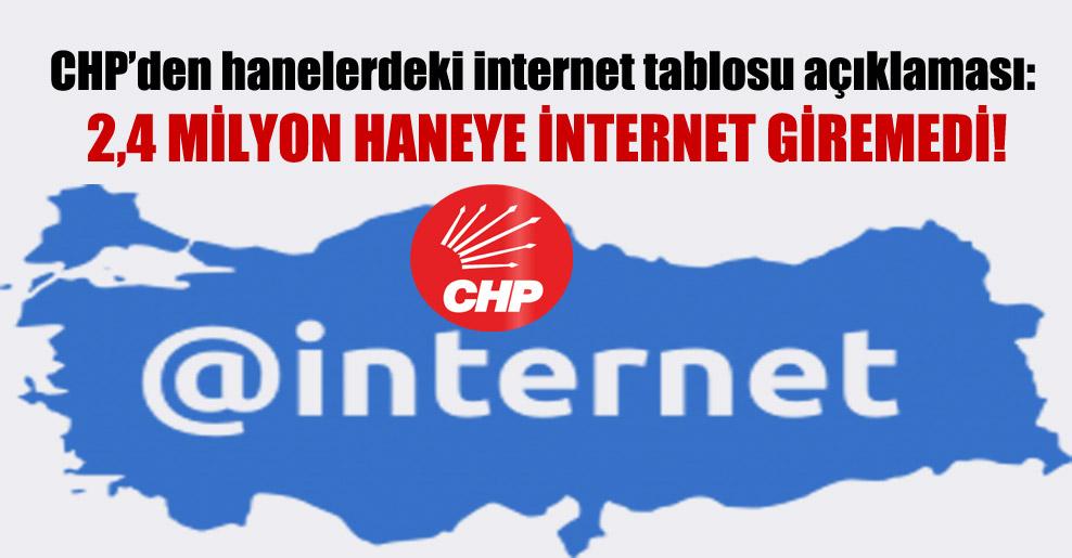 CHP'den hanelerdeki internet tablosu açıklaması: 2,4 Milyon haneye internet giremedi!