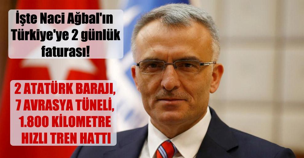 İşte Naci Ağbal'ın Türkiye'ye 2 günlük faturası!