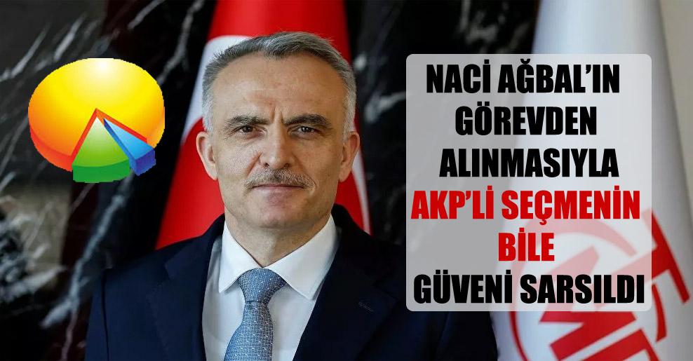 Naci Ağbal'ın görevden alınmasıyla AKP'li seçmenin bile güveni sarsıldı