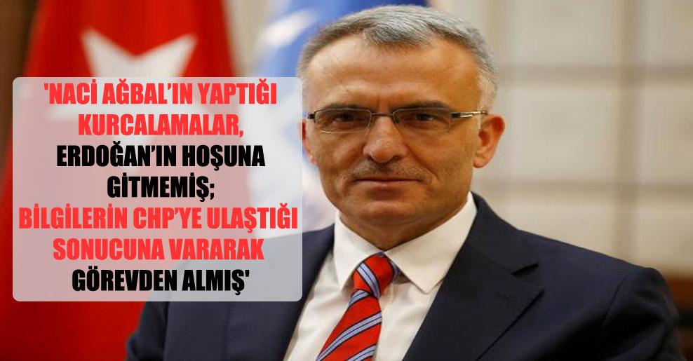 'Naci Ağbal'ın yaptığı kurcalamalar, Erdoğan'ın hoşuna gitmemiş; bilgilerin CHP'ye ulaştığı sonucuna vararak görevden almış'