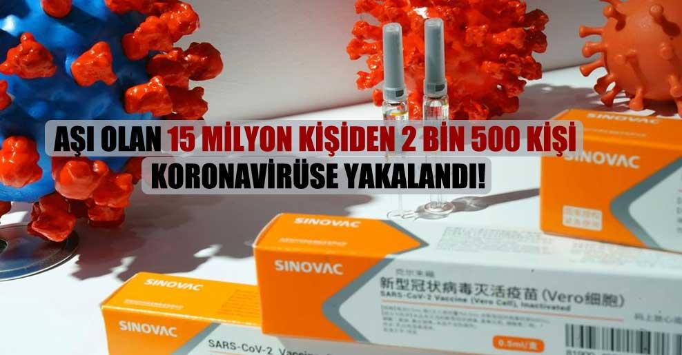 Aşı olan 15 milyon kişiden 2 bin 500 kişi koronavirüse yakalandı!