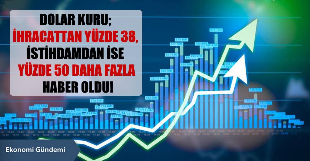 Dolar kuru; ihracattan yüzde 38, istihdamdan ise yüzde 50 daha fazla haber oldu!