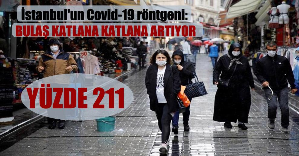 İstanbul'un Kovid-19 röntgeni: Bulaş katlana katlana artıyor