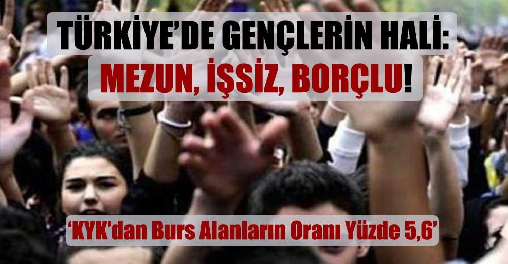 Türkiye'de gençlerin hali: Mezun, işsiz, borçlu!
